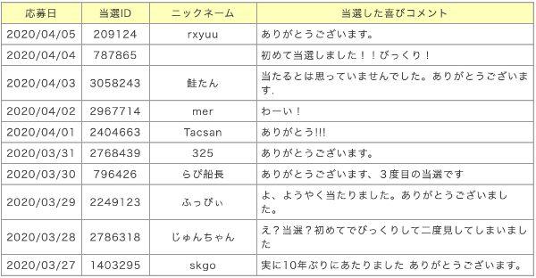 ゲットマネーの毎日1000円当選コメント