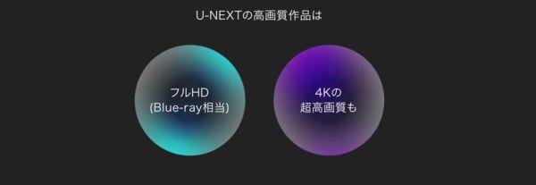 U-NEXTのフルHD画像イメージ図