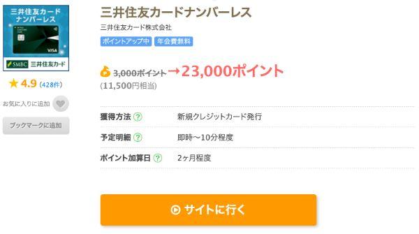 ちょびリッチに掲載されている三井住友カードナンバーレスの広告